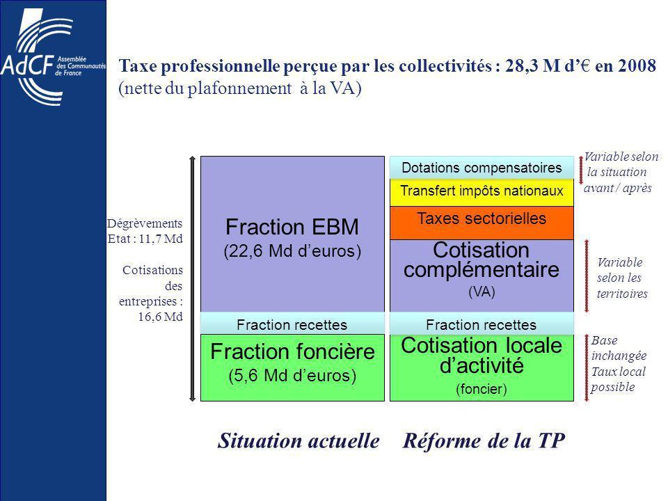 Fraction EBM (22,6 Md deuros) Fraction recettes Fraction foncière (5,6 Md deuros) Dégrèvements Etat : 11,7 Md Cotisations des entreprises : 16,6 Md Ta