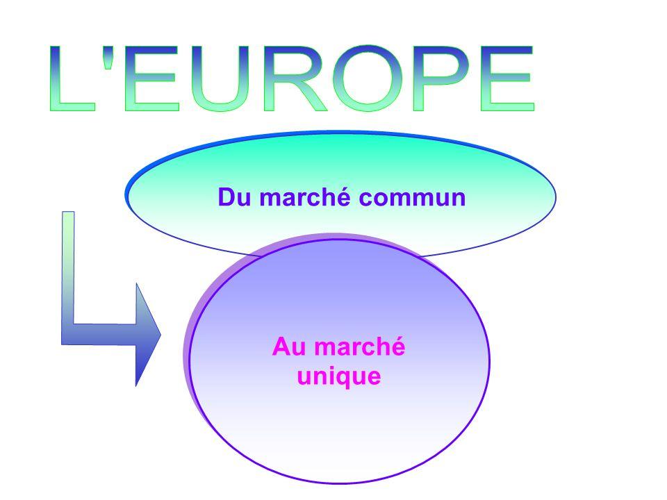 Du marché commun Au marché unique