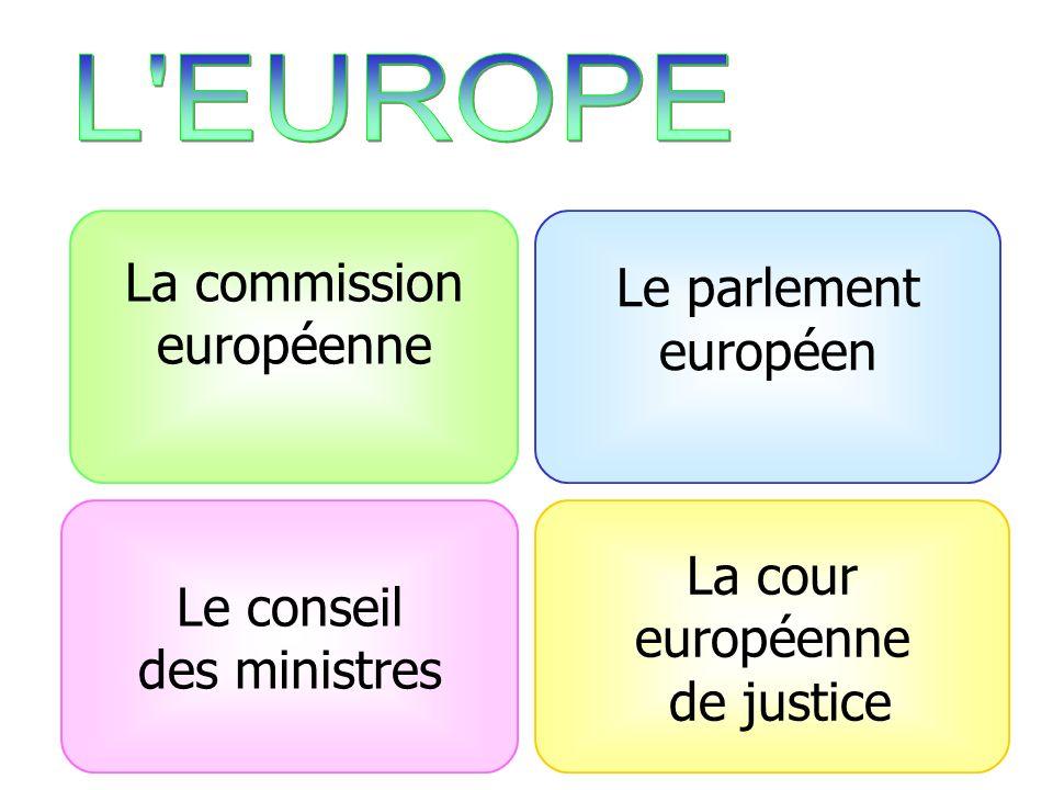 Exigence n°3 Larticle I-3, relatif aux objectifs de lUnion, indique dans son alinéa 2 que « lUnion offre à ses citoyennes et citoyens (…) un marché unique où la concurrence est libre et non faussée ».