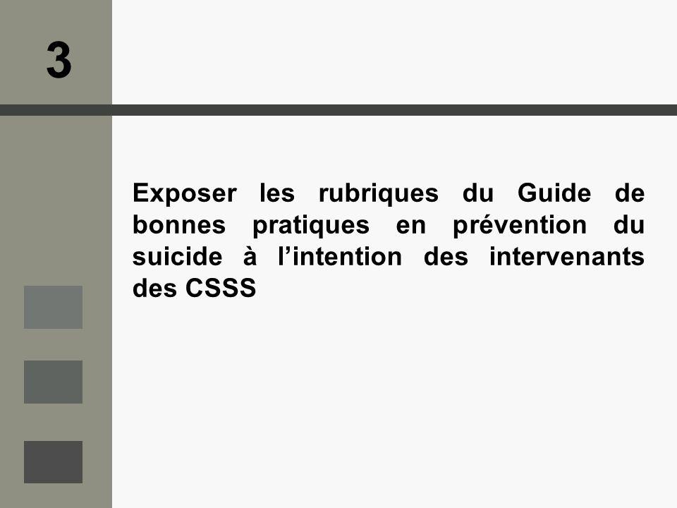 Exposer les rubriques du Guide de bonnes pratiques en prévention du suicide à lintention des intervenants des CSSS 3