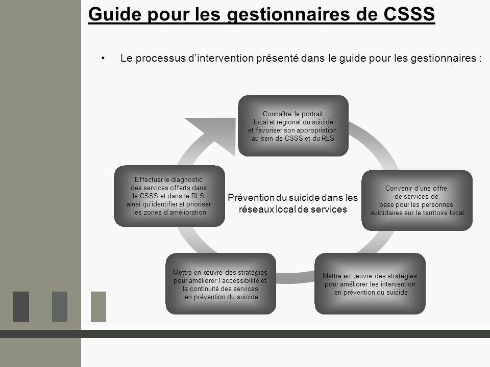Le processus dintervention présenté dans le guide pour les gestionnaires : Guide pour les gestionnaires de CSSS Connaître le portrait local et régiona