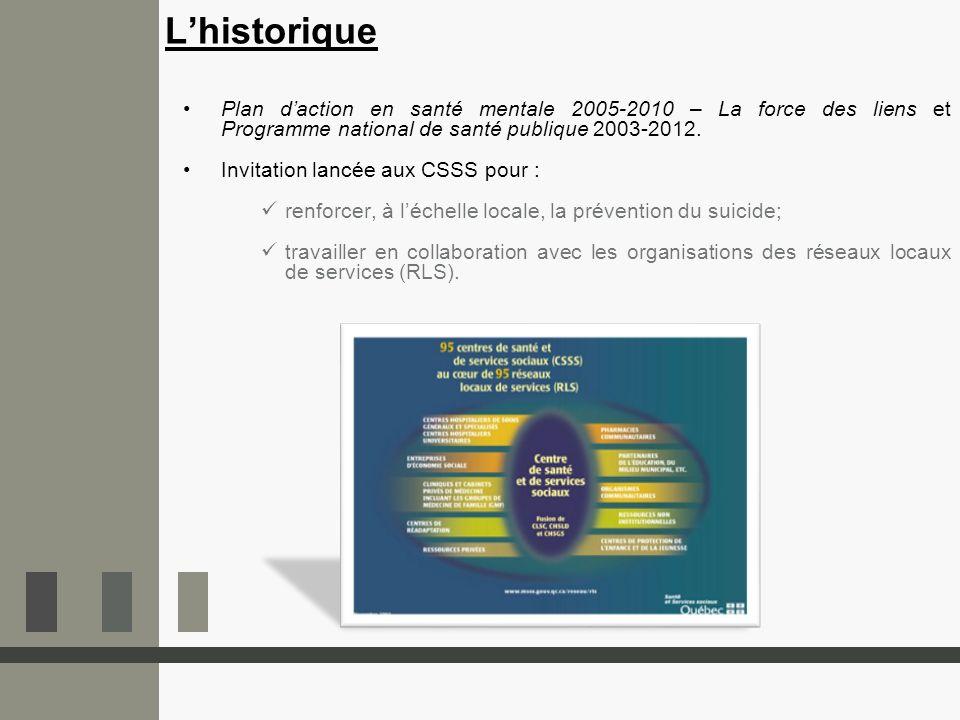 Plan daction en santé mentale 2005-2010 – La force des liens et Programme national de santé publique 2003-2012.