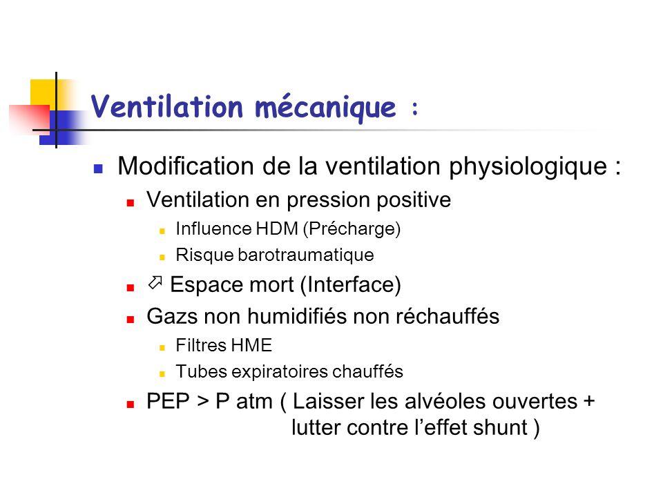 Ventilation mécanique : Modification de la ventilation physiologique : Ventilation en pression positive Influence HDM (Précharge) Risque barotraumatiq