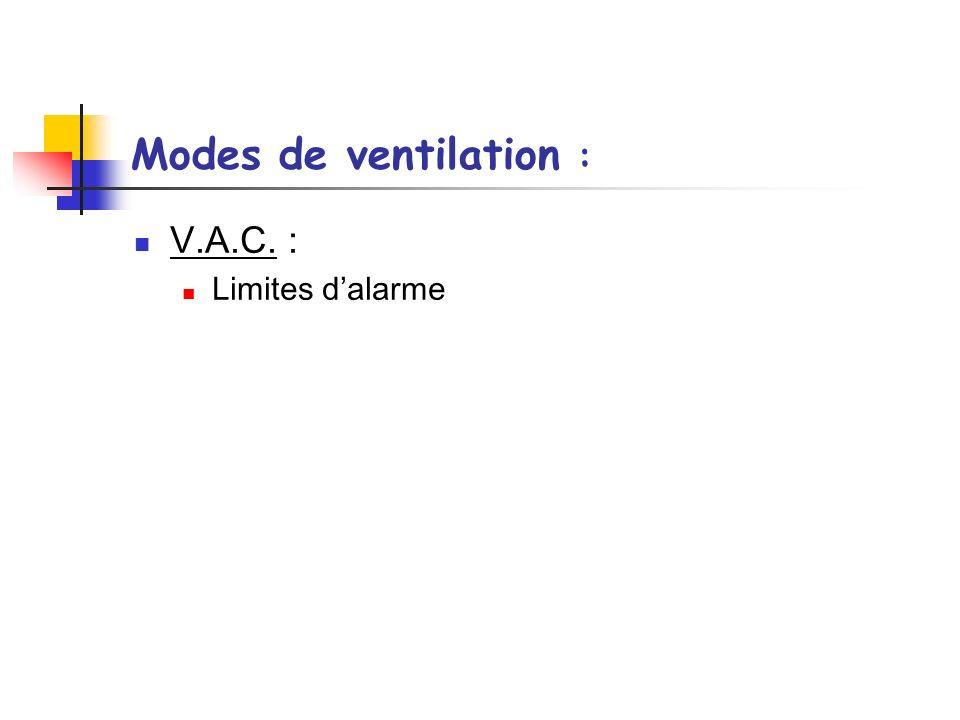 Modes de ventilation : V.A.C. : Limites dalarme