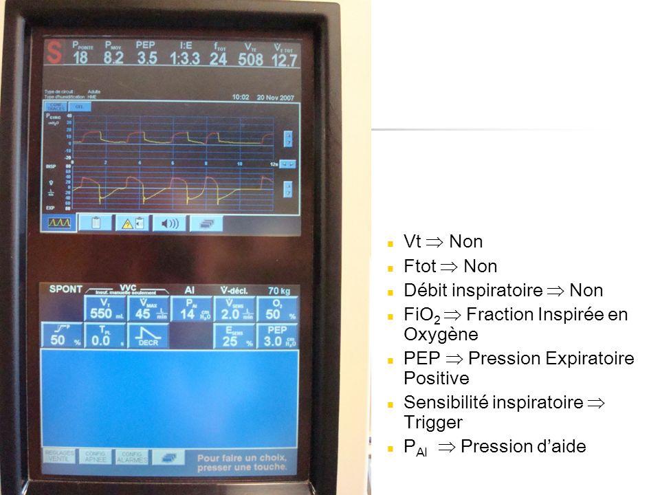 Vt Non Ftot Non Débit inspiratoire Non FiO 2 Fraction Inspirée en Oxygène PEP Pression Expiratoire Positive Sensibilité inspiratoire Trigger P AI Pres