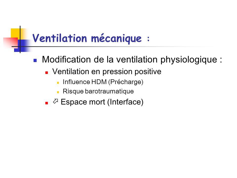 Modes de ventilation : VS AI : Réglages du respirateur