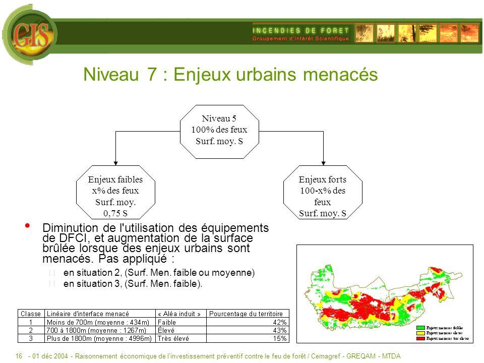 - 01 déc 2004 -Raisonnement économique de linvestissement préventif contre le feu de forêt / Cemagref - GREQAM - MTDA16 Niveau 5 100% des feux Surf.