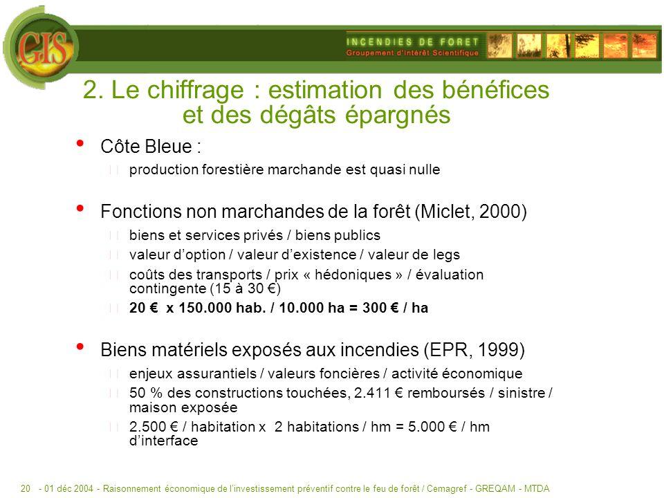 - 01 déc 2004 -Raisonnement économique de linvestissement préventif contre le feu de forêt / Cemagref - GREQAM - MTDA20 2.