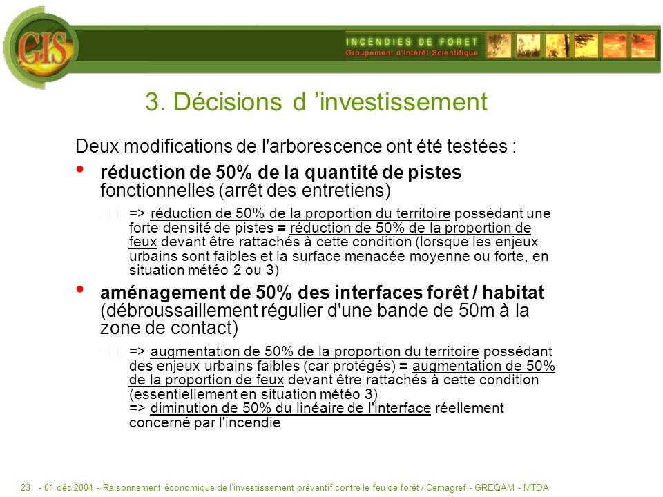 - 01 déc 2004 -Raisonnement économique de linvestissement préventif contre le feu de forêt / Cemagref - GREQAM - MTDA23 3.