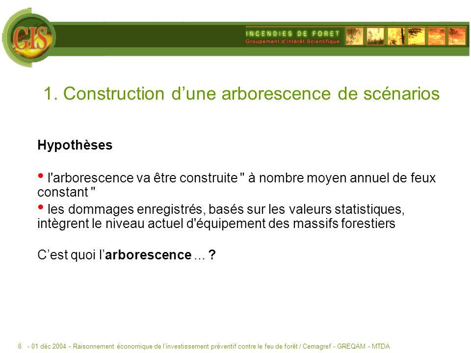 - 01 déc 2004 -Raisonnement économique de linvestissement préventif contre le feu de forêt / Cemagref - GREQAM - MTDA6 1.