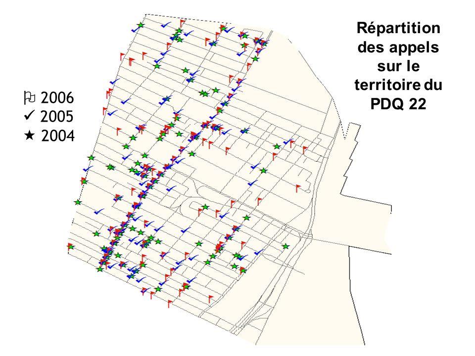 Répartition des appels sur le territoire du PDQ 22 2006 2005 2004