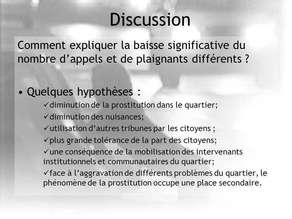 Discussion Comment expliquer la baisse significative du nombre dappels et de plaignants différents ? Quelques hypothèses : diminution de la prostituti