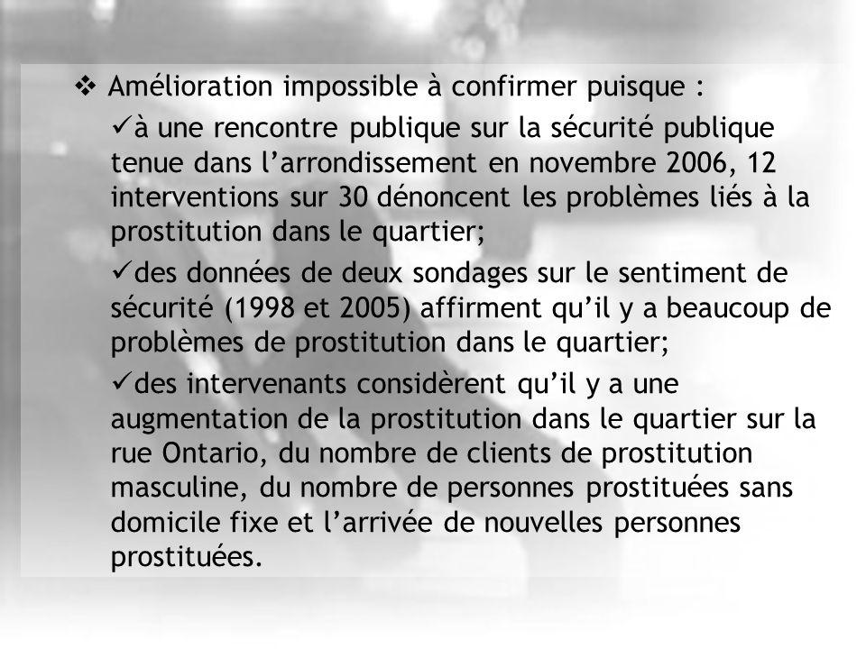 Amélioration impossible à confirmer puisque : à une rencontre publique sur la sécurité publique tenue dans larrondissement en novembre 2006, 12 interventions sur 30 dénoncent les problèmes liés à la prostitution dans le quartier; des données de deux sondages sur le sentiment de sécurité (1998 et 2005) affirment quil y a beaucoup de problèmes de prostitution dans le quartier; des intervenants considèrent quil y a une augmentation de la prostitution dans le quartier sur la rue Ontario, du nombre de clients de prostitution masculine, du nombre de personnes prostituées sans domicile fixe et larrivée de nouvelles personnes prostituées.