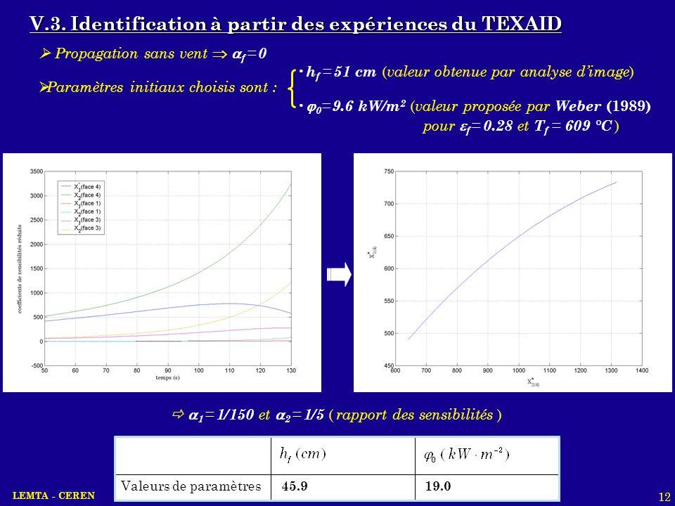 LEMTA - CEREN 12 V.3. Identification à partir des expériences du TEXAID Propagation sans vent f = 0 Paramètres initiaux choisis sont : h f = 51 cm ( v