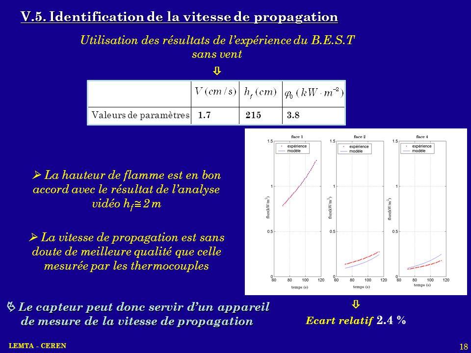 LEMTA - CEREN 18 V.5. Identification de la vitesse de propagation Utilisation des résultats de lexpérience du B.E.S.T sans vent 3.8215 Valeurs de para