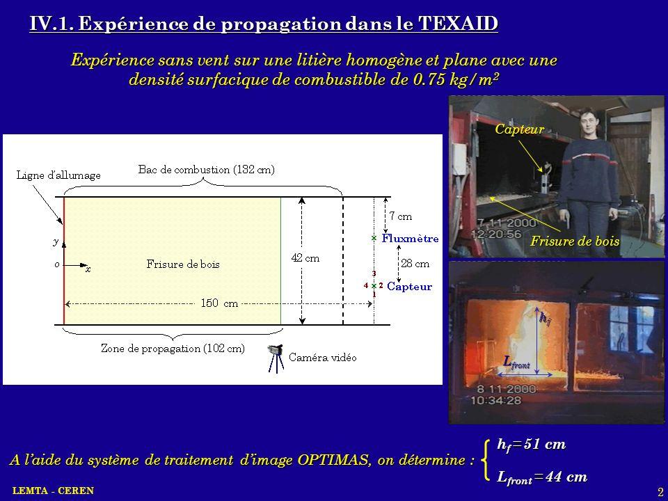 LEMTA - CEREN 3 Vitesse de propagation A laide du même système de traitement dimage, on détermine la vitesse de propagation : Vitesse de propagation V ( cm/s ) 1.00 Résultat de L.