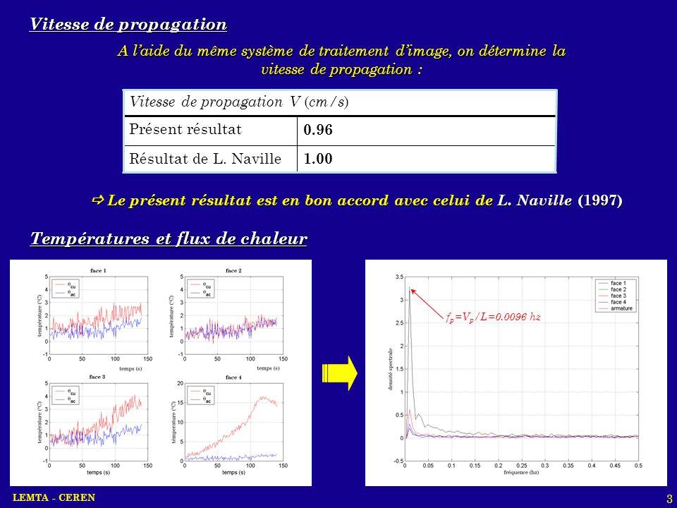 LEMTA - CEREN 3 Vitesse de propagation A laide du même système de traitement dimage, on détermine la vitesse de propagation : Vitesse de propagation V