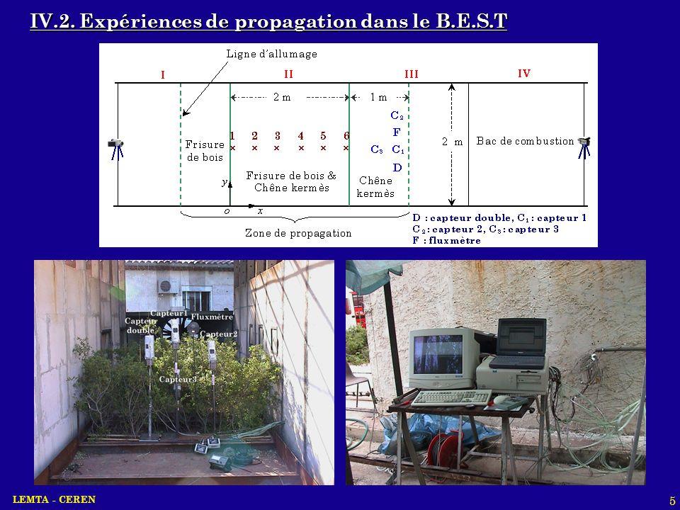 LEMTA - CEREN 6 Expérience de propagation sans vent La charge de la frisure de bois utilisée est : P F = 1.5 kg/m 2 La charge du chêne kermès utilisée est : P chêne = 3 kg/m 2 La vitesse de propagation mesurée par les thermocouples est égale à V=1.47 cm/s La vitesse de propagation mesurée par les thermocouples est égale à V=1.47 cm/s
