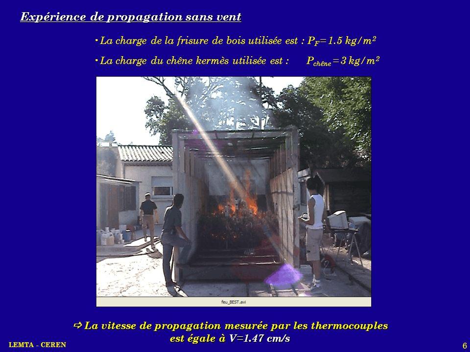 LEMTA - CEREN 6 Expérience de propagation sans vent La charge de la frisure de bois utilisée est : P F = 1.5 kg/m 2 La charge du chêne kermès utilisée
