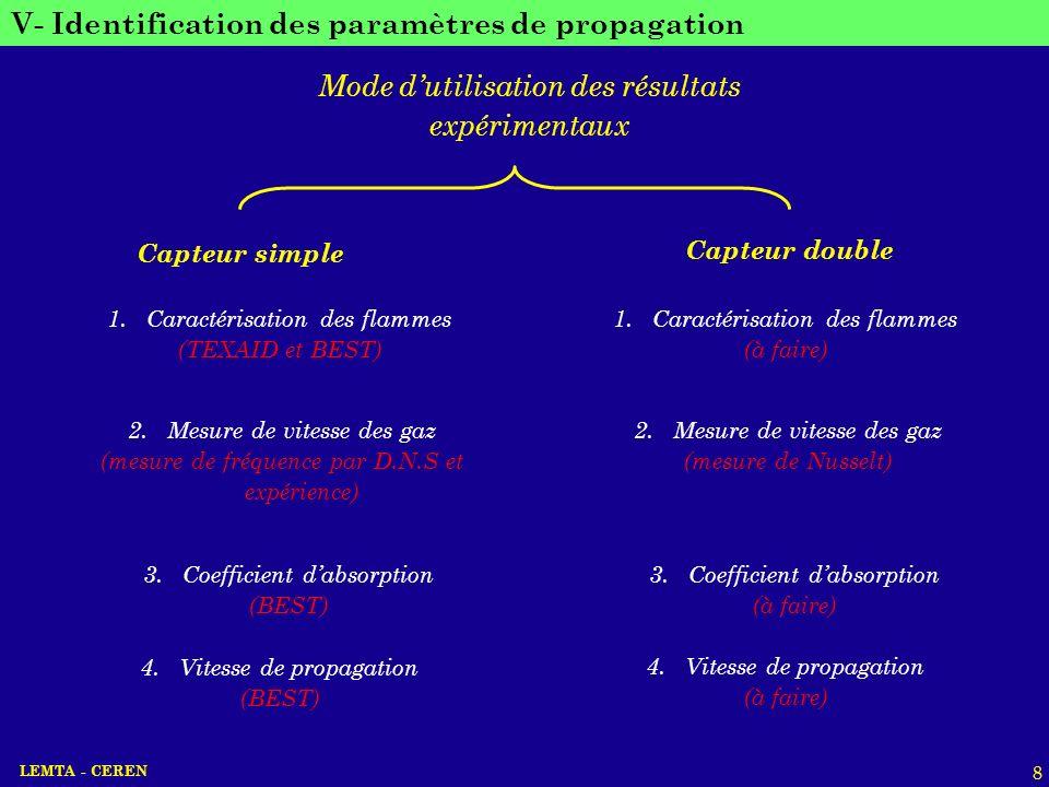 LEMTA - CEREN 8 V- Identification des paramètres de propagation Mode dutilisation des résultats expérimentaux Capteur simple Capteur double 1.Caractér