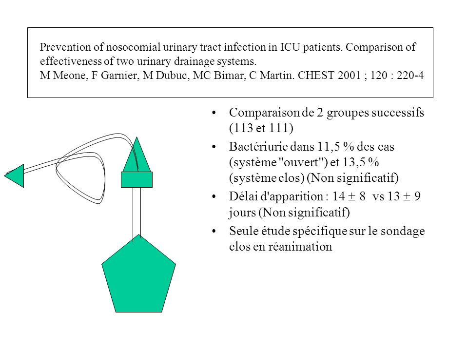 Prevention of nosocomial urinary tract infection in ICU patients. Comparison of effectiveness of two urinary drainage systems. M Meone, F Garnier, M D