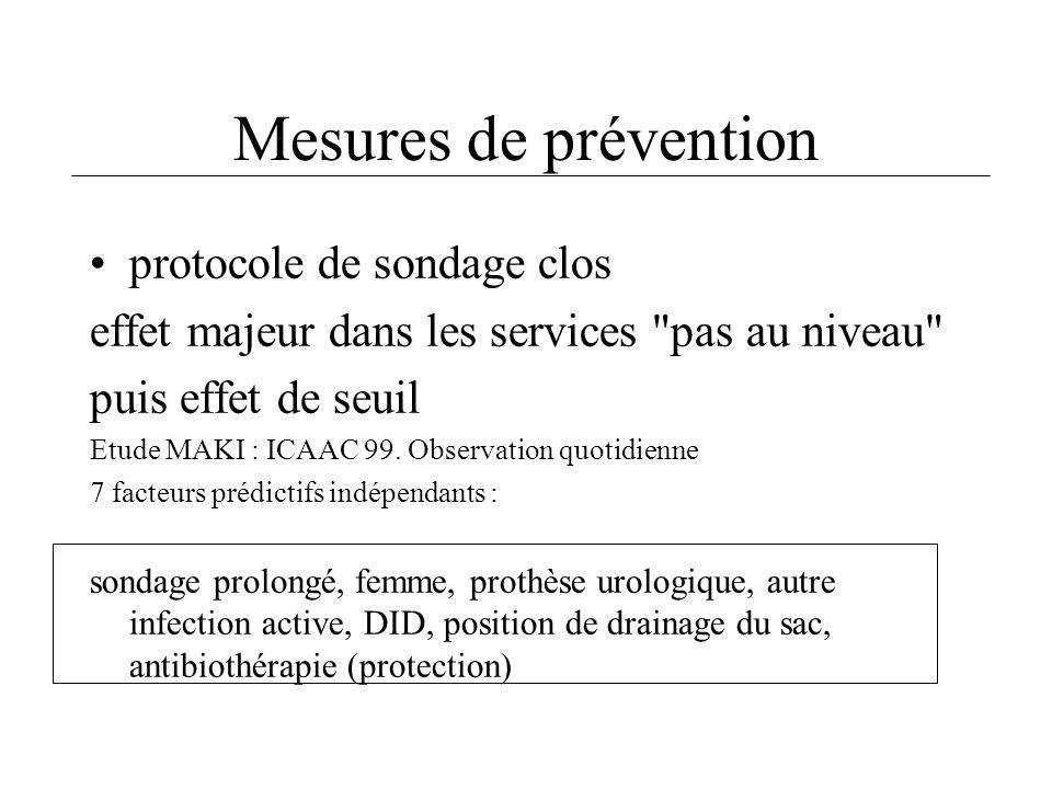 Mesures de prévention protocole de sondage clos effet majeur dans les services