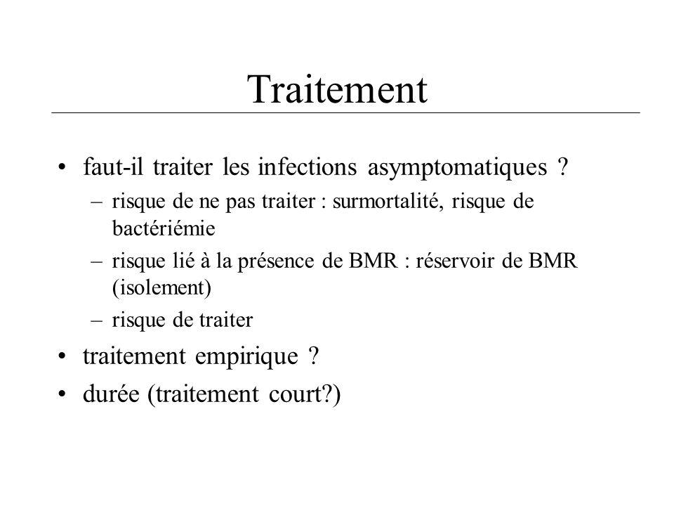 Traitement faut-il traiter les infections asymptomatiques ? –risque de ne pas traiter : surmortalité, risque de bactériémie –risque lié à la présence