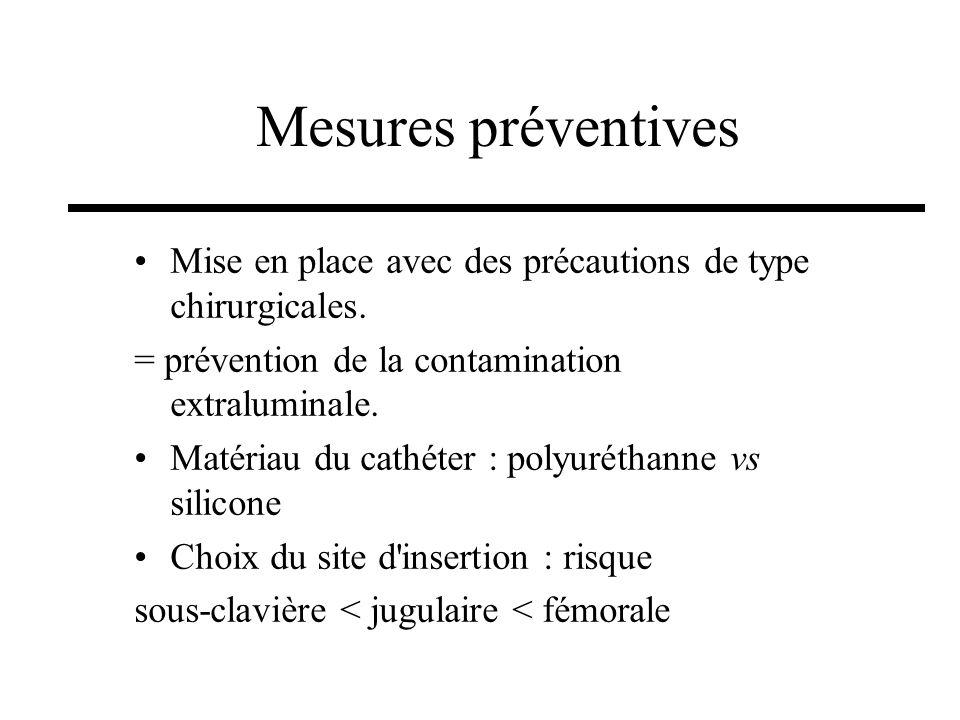 Mesures préventives Mise en place avec des précautions de type chirurgicales. = prévention de la contamination extraluminale. Matériau du cathéter : p