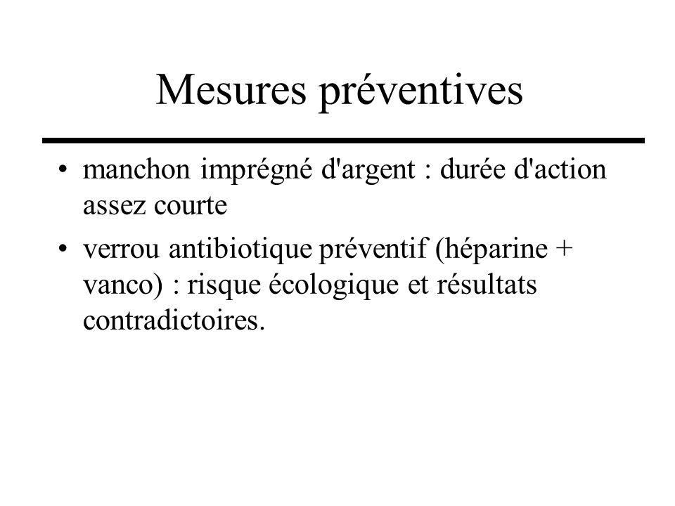 manchon imprégné d'argent : durée d'action assez courte verrou antibiotique préventif (héparine + vanco) : risque écologique et résultats contradictoi