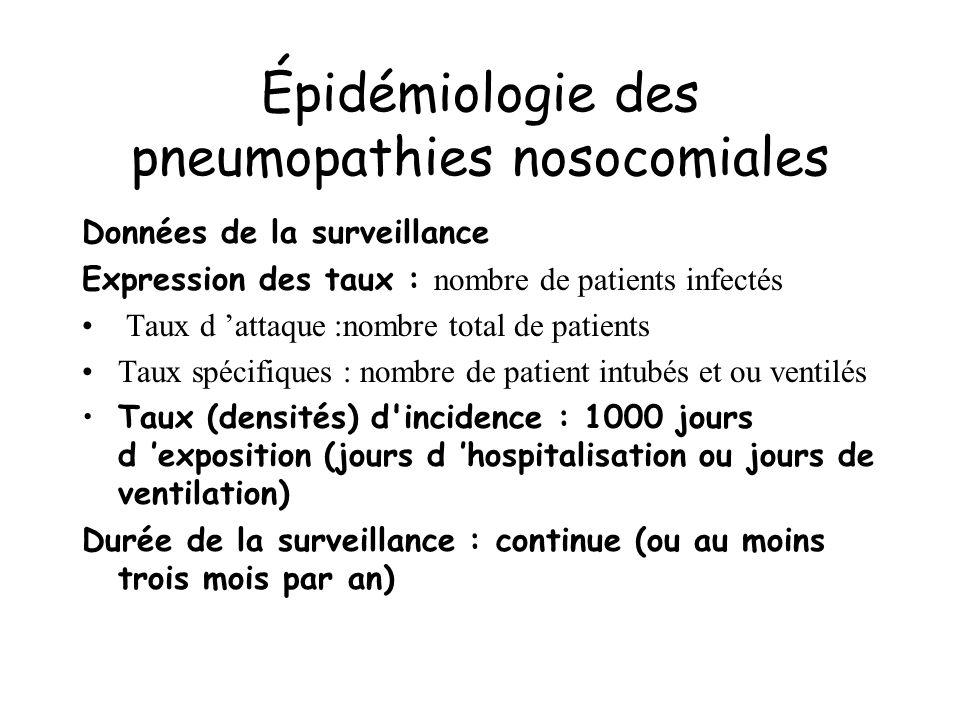 Épidémiologie des pneumopathies nosocomiales Données de la surveillance Expression des taux : nombre de patients infectés Taux d attaque :nombre total