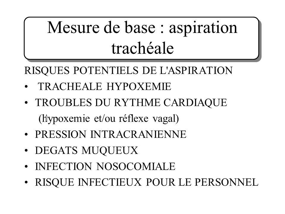 RISQUES POTENTIELS DE L'ASPIRATION TRACHEALE HYPOXEMIE TROUBLES DU RYTHME CARDIAQUE (hypoxemie et/ou réflexe vagal) PRESSION INTRACRANIENNE DEGATS MUQ
