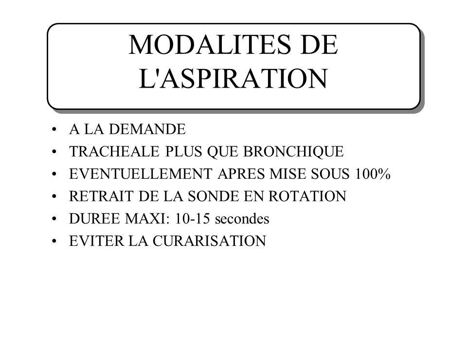 MODALITES DE L'ASPIRATION A LA DEMANDE TRACHEALE PLUS QUE BRONCHIQUE EVENTUELLEMENT APRES MISE SOUS 100% RETRAIT DE LA SONDE EN ROTATION DUREE MAXI: 1