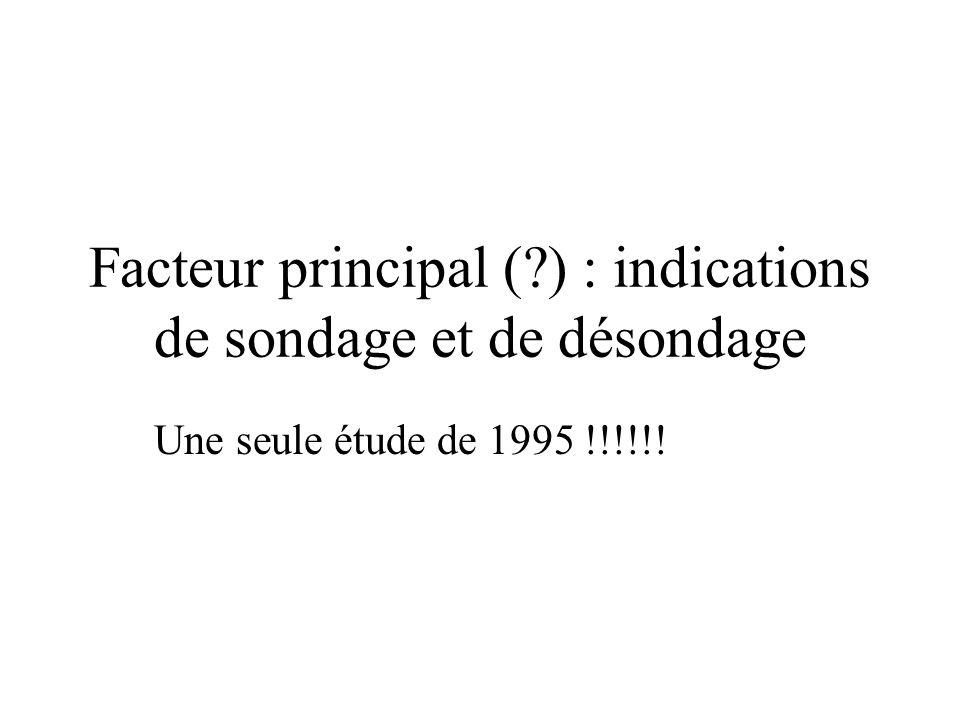 Facteur principal (?) : indications de sondage et de désondage Une seule étude de 1995 !!!!!!