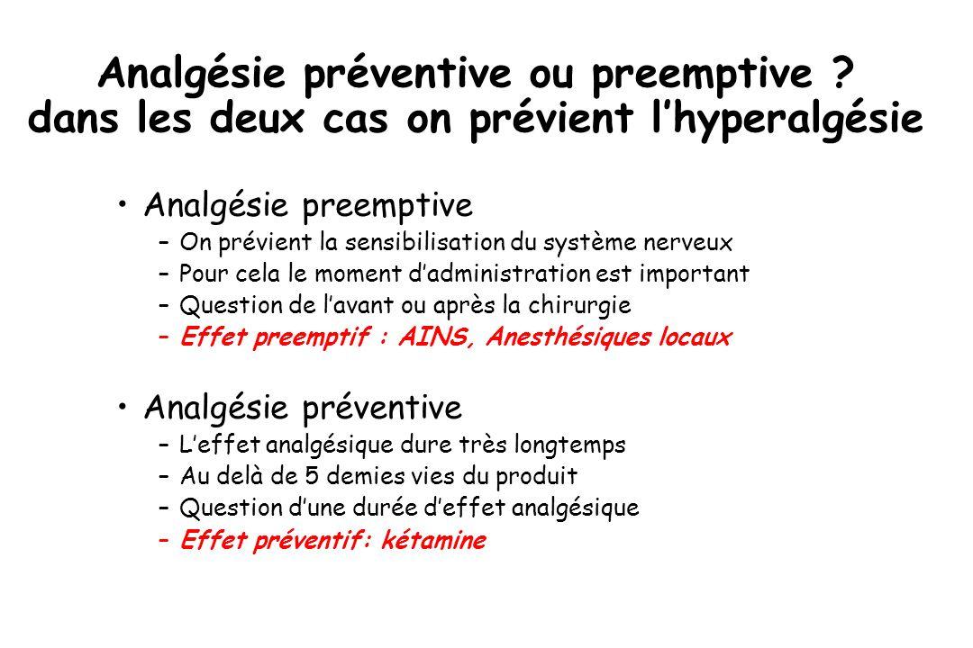 Analgésie préventive ou preemptive ? dans les deux cas on prévient lhyperalgésie Analgésie preemptive –On prévient la sensibilisation du système nerve