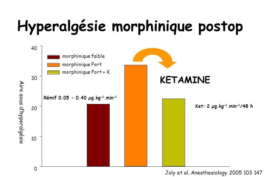 Hyperalgésie morphinique postop KETAMINE Aire sous dhyperalgésie 0 10 20 30 40 morphinique faible morphinique Fort morphinique Fort + K Joly et al. An