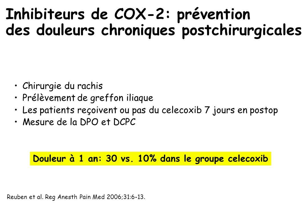 Inhibiteurs de COX-2: prévention des douleurs chroniques postchirurgicales Douleur à 1 an: 30 vs. 10% dans le groupe celecoxib Reuben et al. Reg Anest