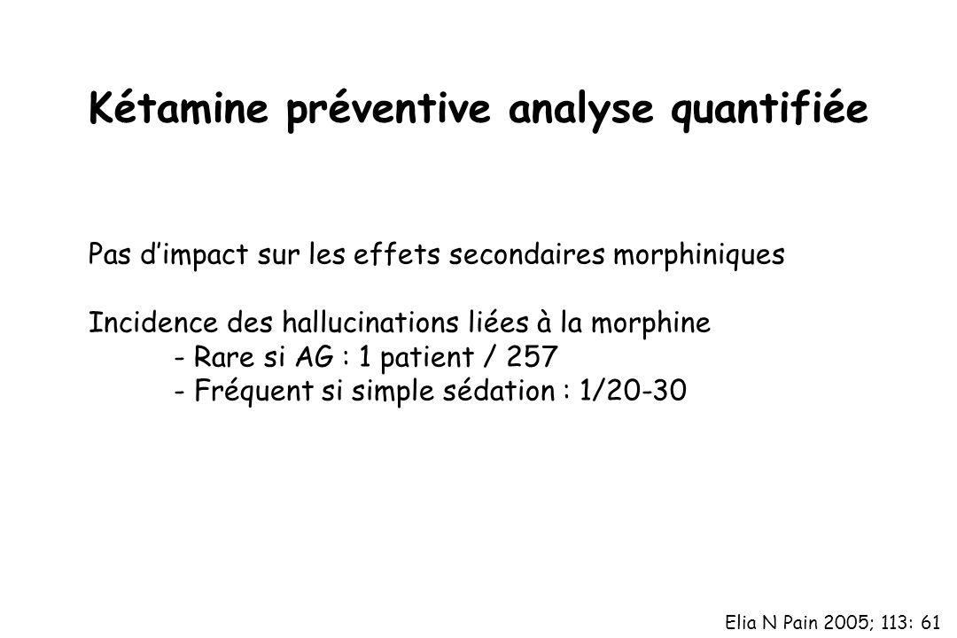 Elia N Pain 2005; 113: 61 Kétamine préventive analyse quantifiée Pas dimpact sur les effets secondaires morphiniques Incidence des hallucinations liée