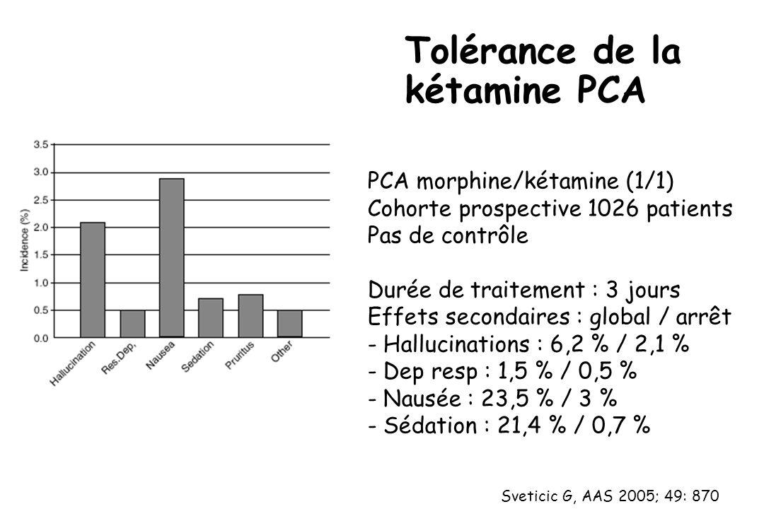 Sveticic G, AAS 2005; 49: 870 Tolérance de la kétamine PCA PCA morphine/kétamine (1/1) Cohorte prospective 1026 patients Pas de contrôle Durée de trai