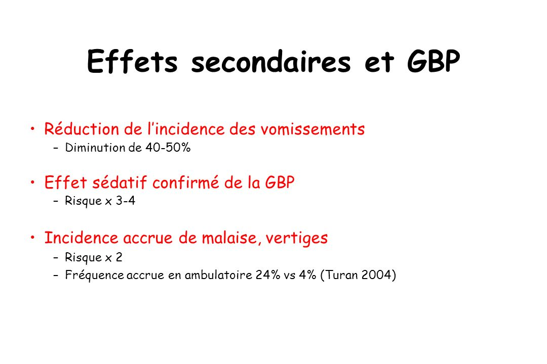 Effets secondaires et GBP Réduction de lincidence des vomissements –Diminution de 40-50% Effet sédatif confirmé de la GBP –Risque x 3-4 Incidence accr