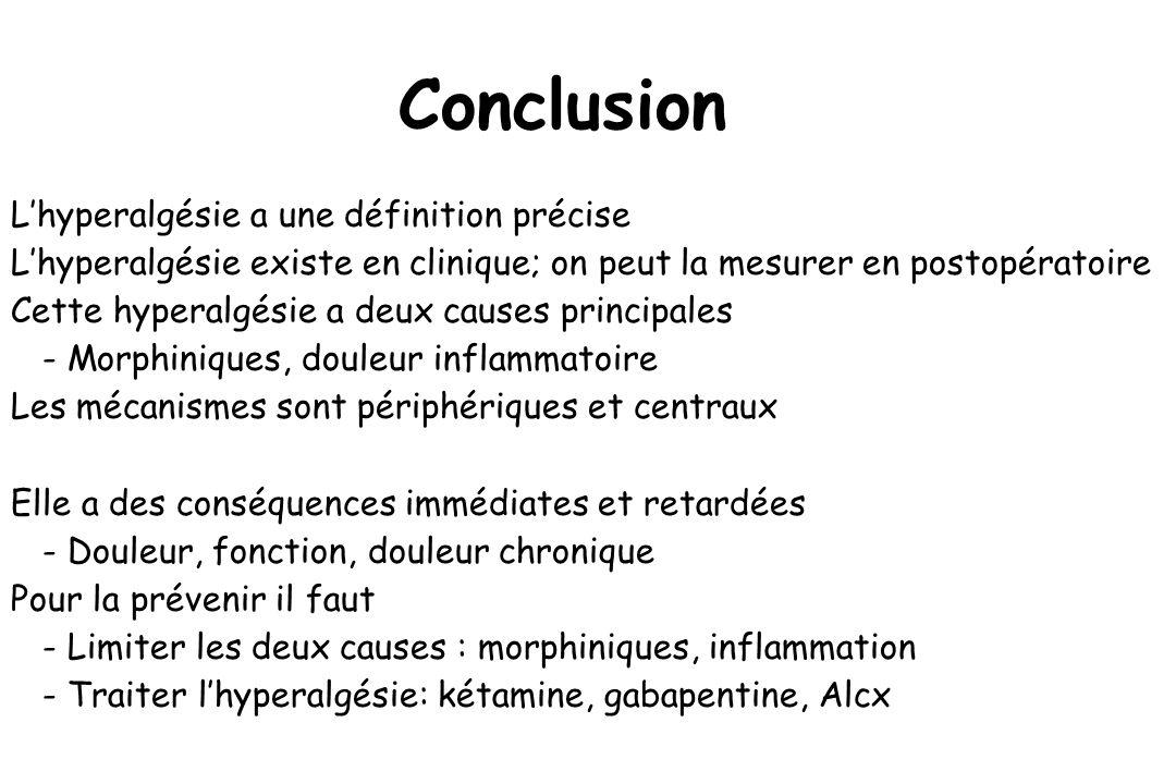 Conclusion Lhyperalgésie a une définition précise Lhyperalgésie existe en clinique; on peut la mesurer en postopératoire Cette hyperalgésie a deux cau