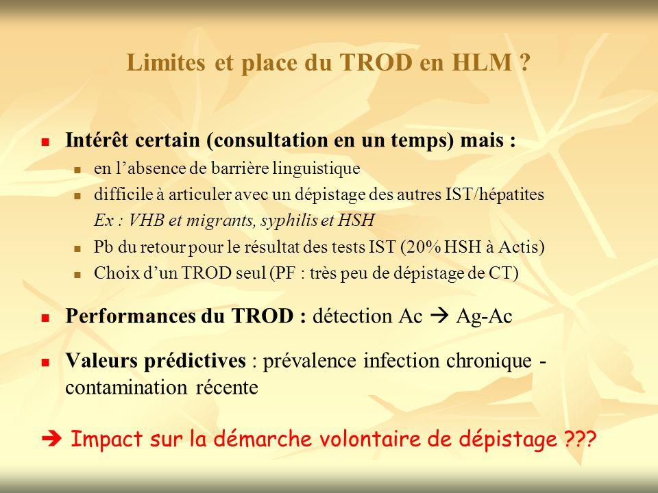 Limites et place du TROD en HLM ? Intérêt certain (consultation en un temps) mais : en labsence de barrière linguistique difficile à articuler avec un