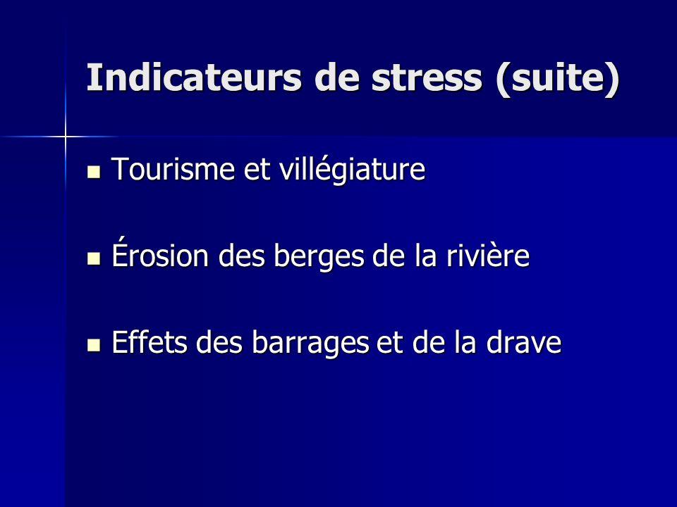 Indicateurs de stress (suite) Tourisme et villégiature Tourisme et villégiature Érosion des berges de la rivière Érosion des berges de la rivière Effets des barrages et de la drave Effets des barrages et de la drave