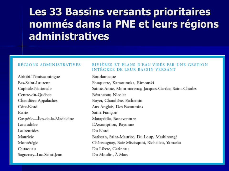 Les 33 Bassins versants prioritaires nommés dans la PNE et leurs régions administratives
