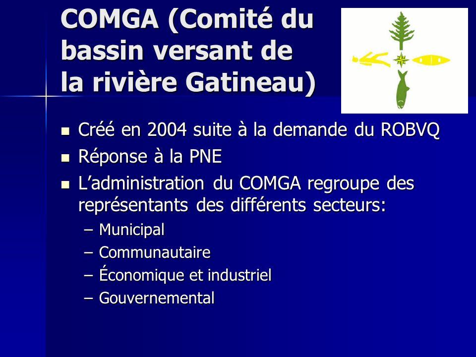 COMGA (Comité du bassin versant de la rivière Gatineau) Créé en 2004 suite à la demande du ROBVQ Créé en 2004 suite à la demande du ROBVQ Réponse à la PNE Réponse à la PNE Ladministration du COMGA regroupe des représentants des différents secteurs: Ladministration du COMGA regroupe des représentants des différents secteurs: –Municipal –Communautaire –Économique et industriel –Gouvernemental