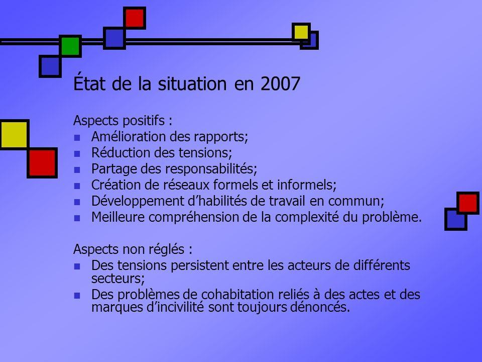 État de la situation en 2007 Aspects positifs : Amélioration des rapports; Réduction des tensions; Partage des responsabilités; Création de réseaux fo