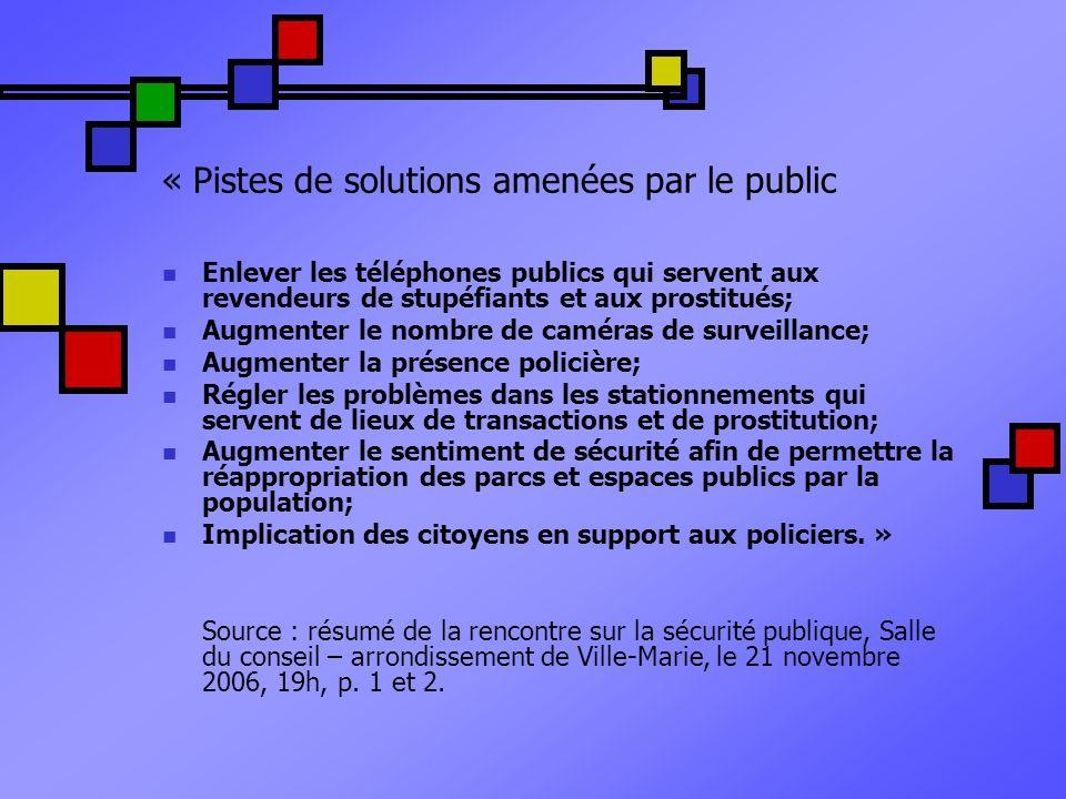 « Pistes de solutions amenées par le public Enlever les téléphones publics qui servent aux revendeurs de stupéfiants et aux prostitués; Augmenter le n