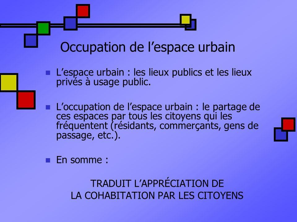 Occupation de lespace urbain Lespace urbain : les lieux publics et les lieux privés à usage public. Loccupation de lespace urbain : le partage de ces