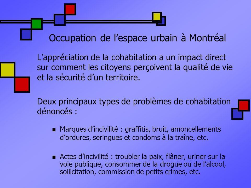Occupation de lespace urbain à Montréal Certains quartiers de Montréal sont plus affectés que dautres par des problèmes de cohabitation.