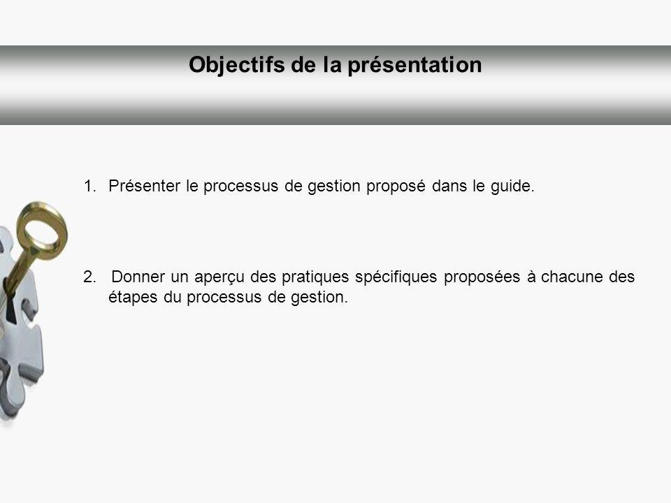 Objectifs de la présentation 1.Présenter le processus de gestion proposé dans le guide. 2. Donner un aperçu des pratiques spécifiques proposées à chac