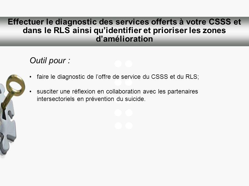Effectuer le diagnostic des services offerts à votre CSSS et dans le RLS ainsi quidentifier et prioriser les zones damélioration Outil pour : faire le
